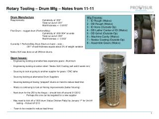 Rotary Tooling – Drum Mfg – Notes from 11-11