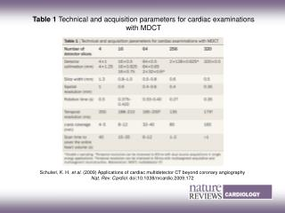 Table 1  Technical and acquisition parameters for cardiac examinations with MDCT