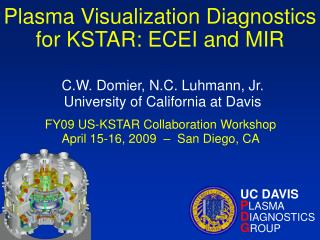 Plasma Visualization Diagnostics for KSTAR: ECEI and MIR