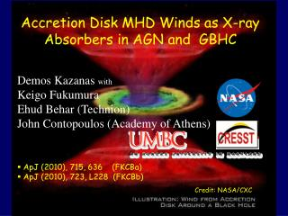 Accretion Disk MHD Winds as X-ray  Absorbers in AGN and  GBHC