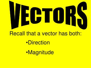 Recall that a vector has both: