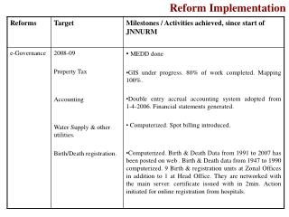 Reform Implementation