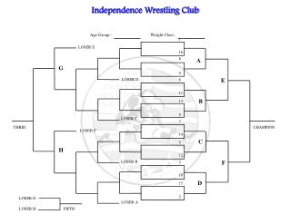 Independence Wrestling Club