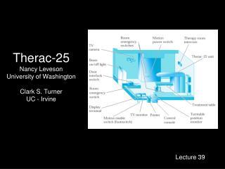 Therac-25 Nancy Leveson University of Washington Clark S. Turner UC - Irvine