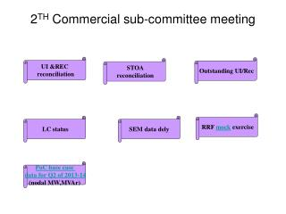 2 TH  Commercial sub-committee meeting