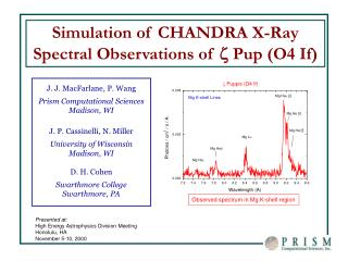 Simulation of CHANDRA X-Ray Spectral Observations of  z  Pup (O4 If)