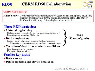 CERN RD50 Collaboration