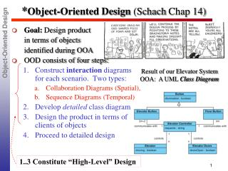 * Object-Oriented Design  ( Schach  Chap 14)