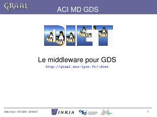 ACI MD GDS