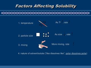 Factors Affecting Solubility