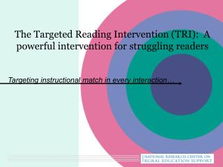 The Targeted Reading Intervention (TRI):  A powerful intervention for struggling readers