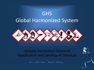 GHS Global  H armonized  System