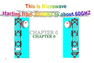This is Microwave starting from 300MHZ to about 60GHZ