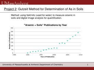 Project 2 :  Gutzeit Method for Determination of As in Soils