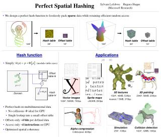 Perfect Spatial Hashing