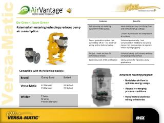Patented air metering technology reduces pump air consumption