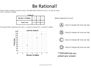 Be Rational!