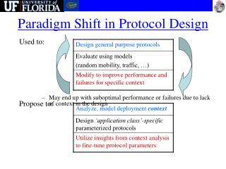 Paradigm Shift in Protocol Design