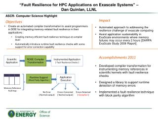 """Fault Resilience for HPC Applications on  Exascale Systems""  – Dan Quinlan, LLNL"