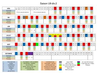Saison U9 div.2