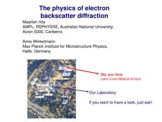 The physics of electron backscatter diffraction Maarten Vos