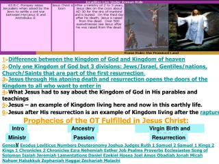 Prophecies of the OT Fulfilled in Jesus Christ: