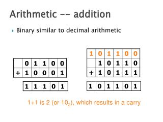 Arithmetic -- addition