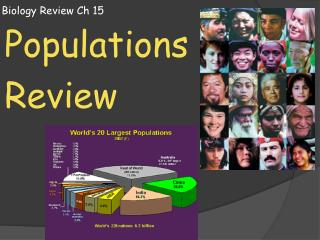 Biology Review Ch 15