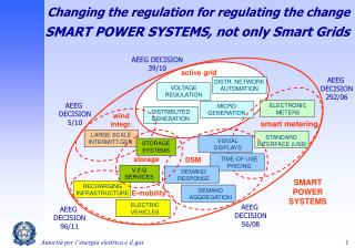Changing the regulation for regulating the change