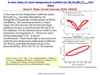 A new class of room temperature multiferroic Bi 3 Fe 2 Mn 2 O 10+δ  thin films