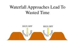 Waterfall Approaches Lead To Wasted Time