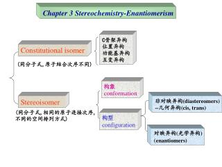 Chapter 3 Stereochemistry-Enantiomerism