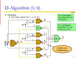 D-Algorithm (1/4)
