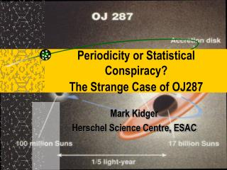 Periodicity or Statistical Conspiracy? The Strange Case of OJ287