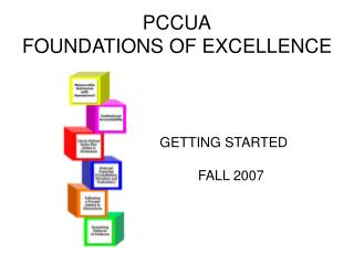 PCCUA FOUNDATIONS OF EXCELLENCE