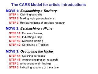 The CARS Model for article introductions