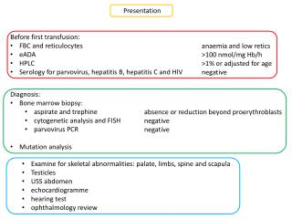 anaemia and low retics >100 nmol/mg Hb/h >1% or adjusted for age negative