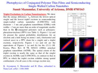 Photophysics of Conjugated Polymer Thin Films and Semiconducting Single-Walled Carbon Nanotubes