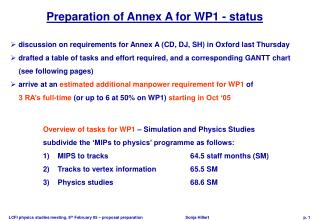 Preparation of Annex A for WP1 - status