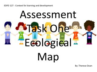 Assessment Task One  Ecological Map