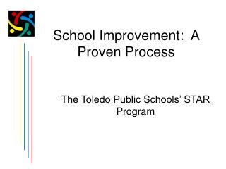 School Improvement:  A Proven Process