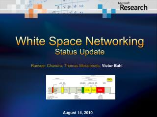 White Space Networking S tatus  U pdate