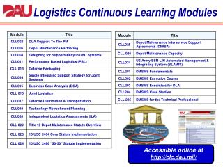 Logistics Continuous Learning Modules