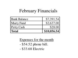 February Financials
