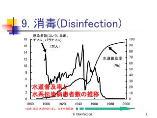9.  消毒 (Disinfection)
