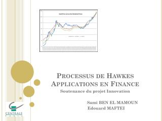 Processus de Hawkes Applications en Finance