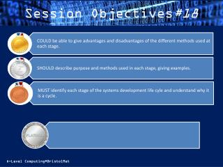 Session  Objectives #18