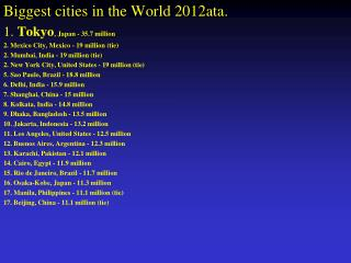 Biggest cities in the World 2012ata. 1.  Tokyo , Japan - 35.7 million