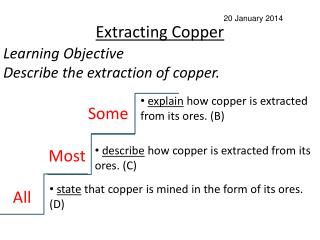 Extracting Copper