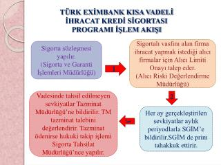 KVİKS PROGRAM